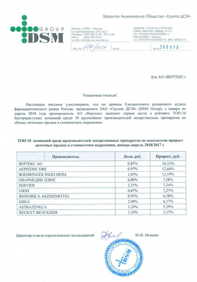 Ratings of DSM Group: leadership of JSC WERTEKS in the ranking of the fastest growing companies among the largest pharmaceutical manufacturers in Russia by sales volume in pharmacies in terms of value, 2017 and 1Q 2018