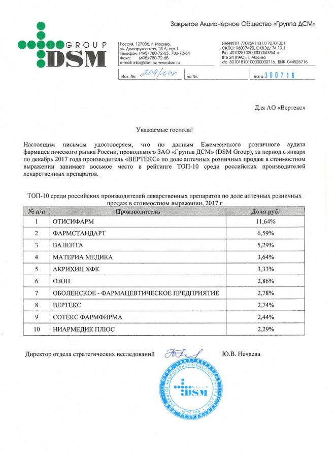 Rating of DSM Group: WERTEKS - in the top 10 Russian manufacturers of medicines for sales in pharmacies, 2017