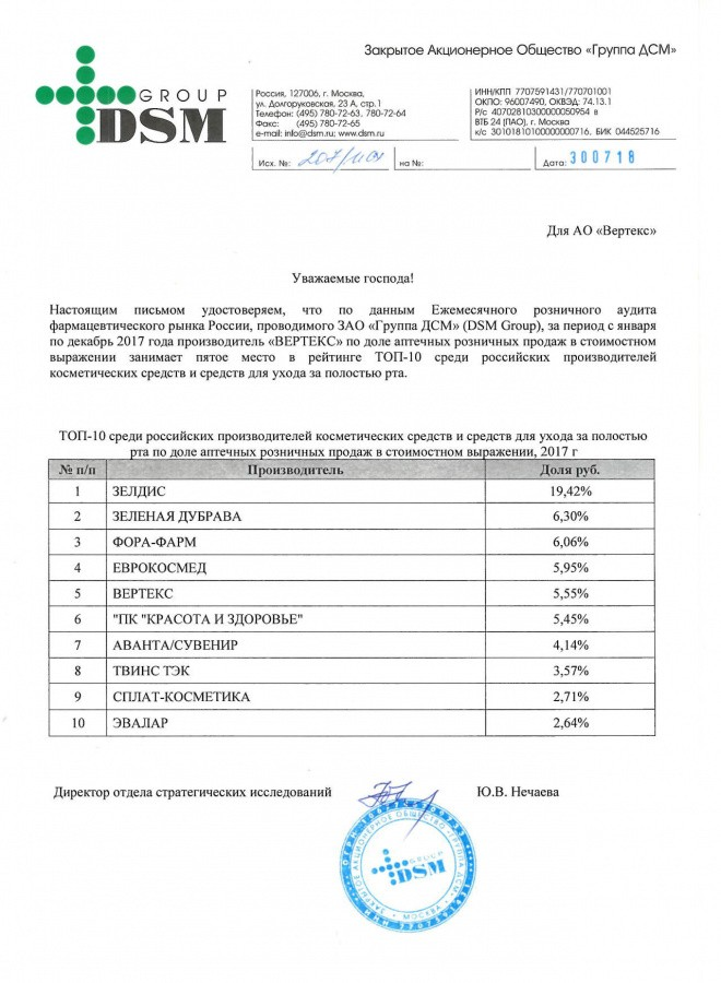 A rating of DSM Group: WERTEKS - in the top 5 Russian manufacturers of cosmetics sales in pharmacies, 2017