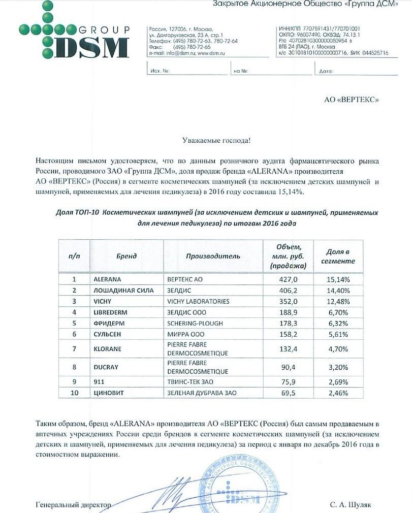Алерана_шампуни_DSM.jpg